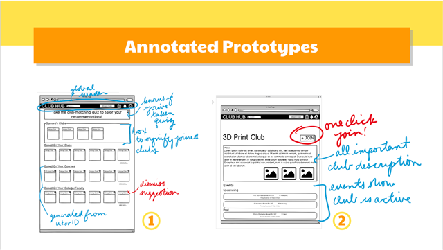 slide-annotated