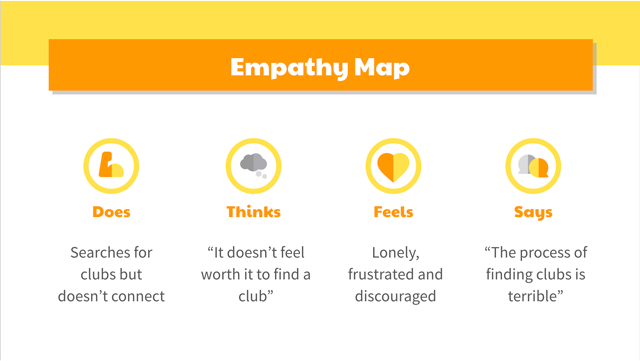 slide-empathy-map